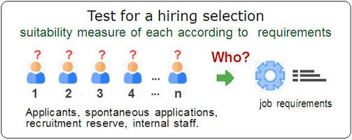 recruitment test: Quantest illustration